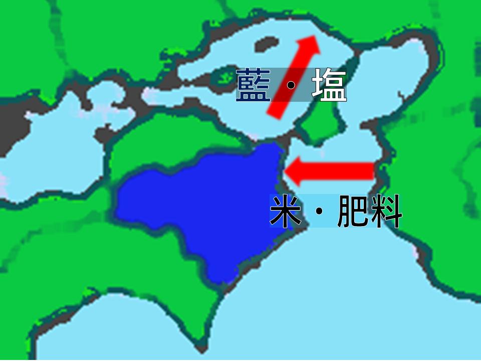 阿波商人と江戸時代