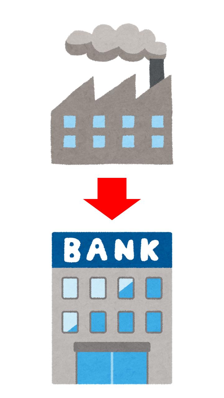 イギリスの帝国主義の時代~自由貿易の帝国主義・世界の銀行~